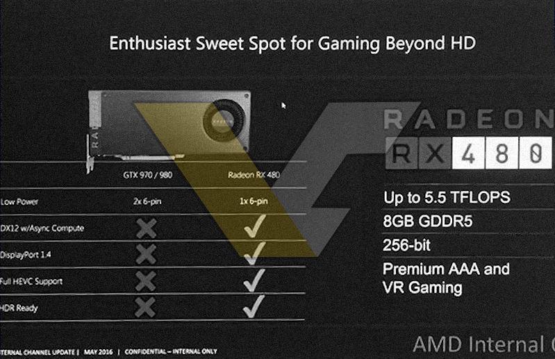 Filtradas las especificaciones de la RX 480