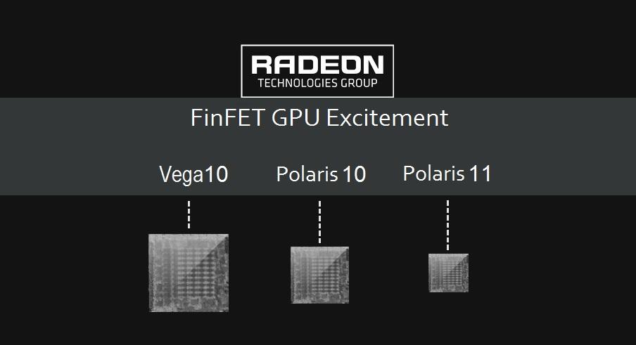 No existe retraso alguno de las Polaris según AMD