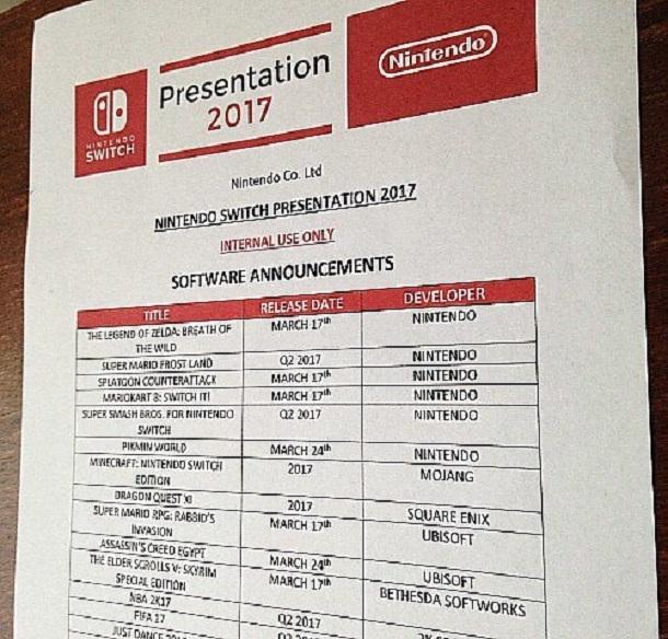 55798_2_nintendo-switch-launch-games-lineup-leaked