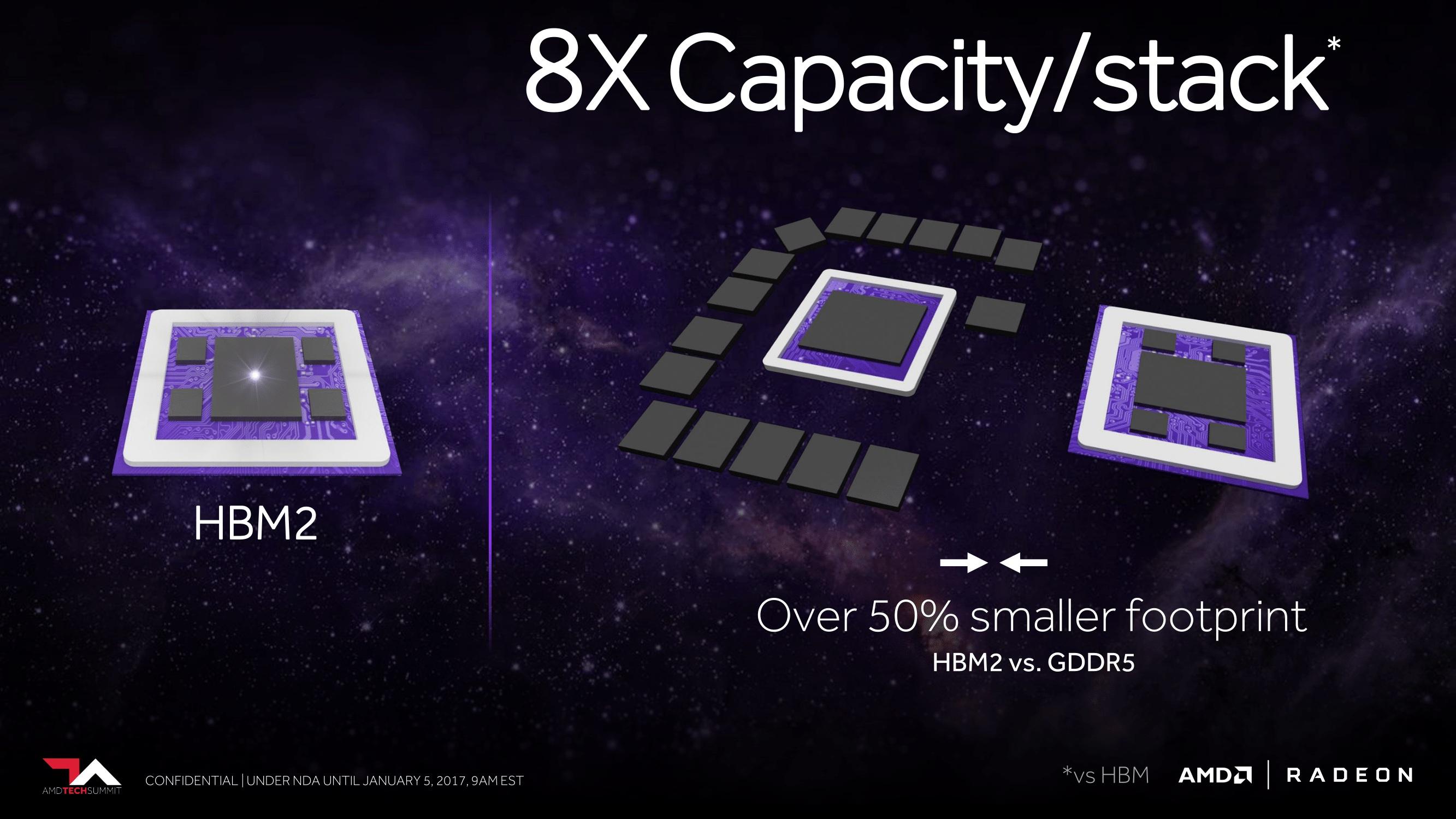 AMD Vega HBM2 Presentacion