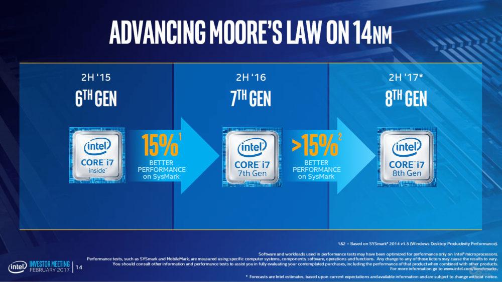 Los Intel Core i7 8000 tendrán un 15% más de rendimiento frente a los Kaby Lake