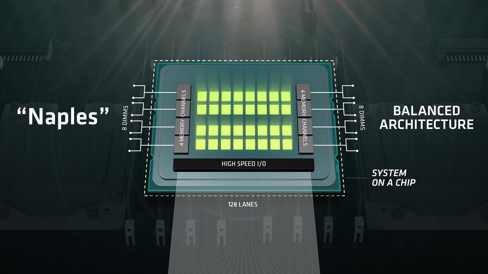 AMD colabora con Microsoft para avanzar en el hardware de la nube de código abierto