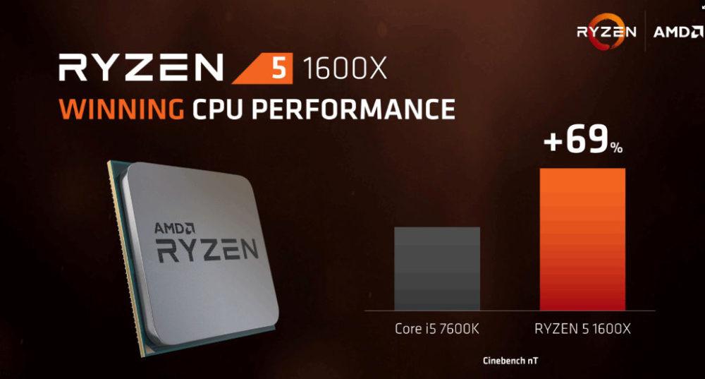 AMD Ryzen 5 será lanzado el 11 de abril