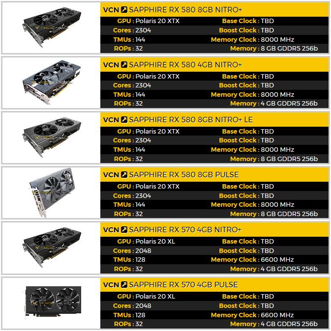 SAPPHIRE Radeon RX 580 / 570 NITRO y PULSE en directo