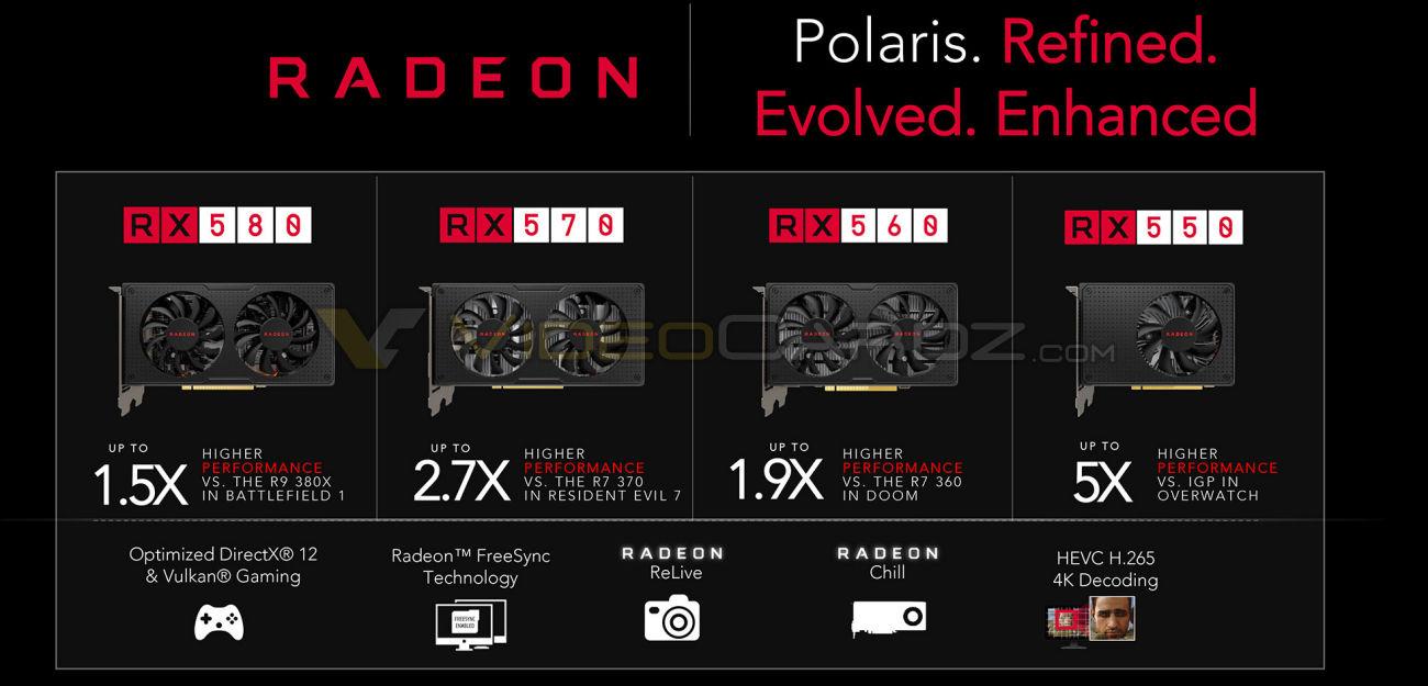 AMD Radeon RX 500 series ya están aquí
