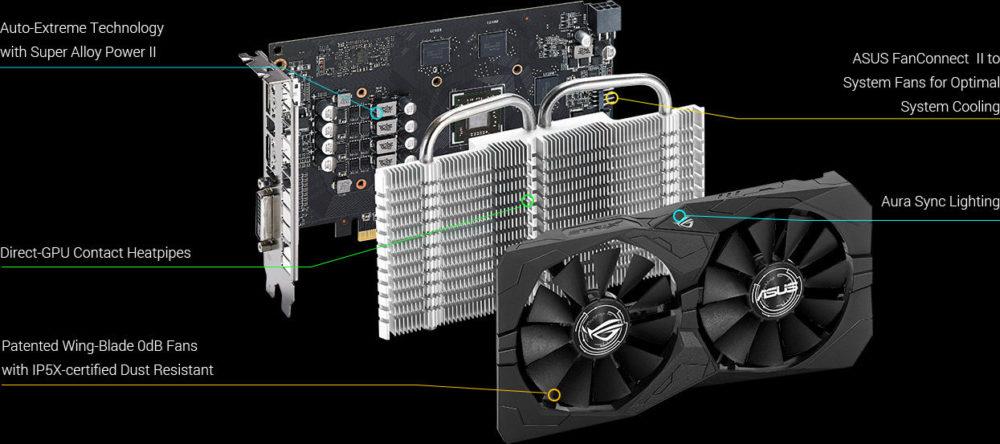 ASUS enseña las entrañas de la Radeon RX 560 STRIX