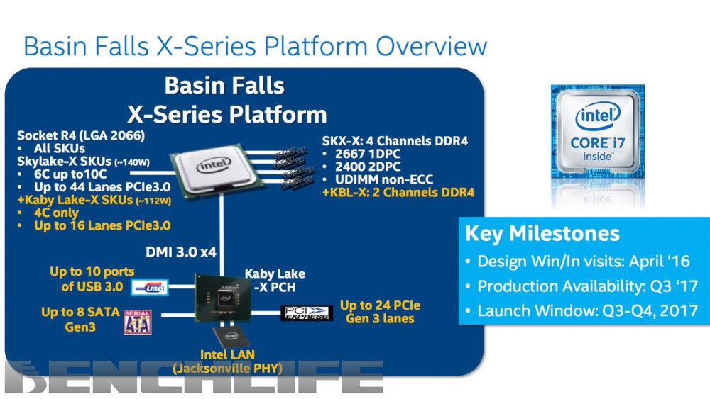 Intel Skylake-X y Intel Kabylake-X verán la luz antes de la fecha prevista