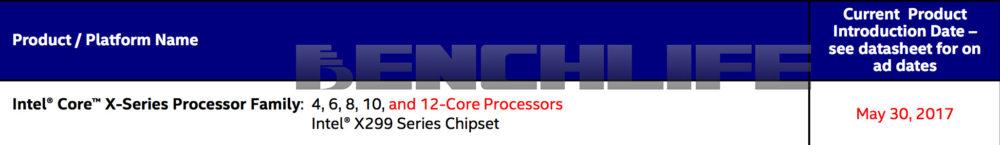 La plataforma Intel X299 será oficialmente lanzada el próximo 30 de Mayo