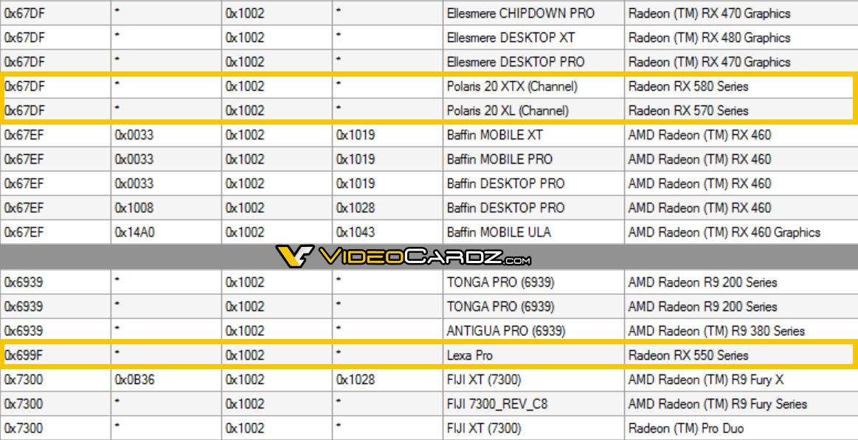AMD confirma la esperada y aclamada POLARIS 20