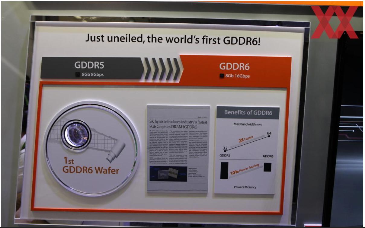 SK Hynix presenta la memoria GDDR6 en GTC 2017