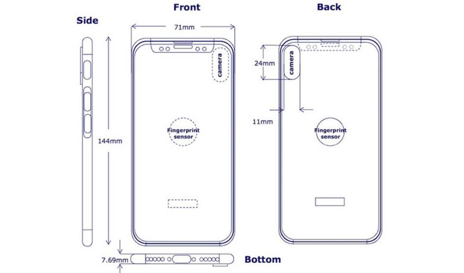 IPhone 8 podría disponer de escáner huella trasero según esquema