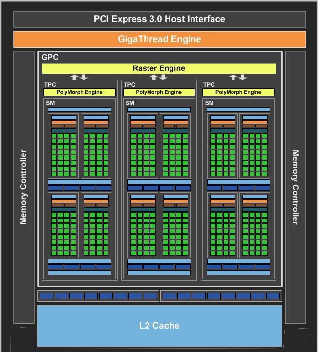Nvidia GeForce GTX 1030 características confirmadas