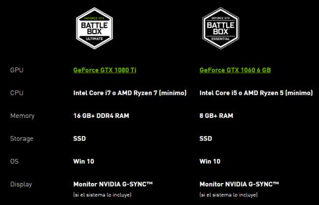 NP: Entra en juego con GeForce GTX BattleBox