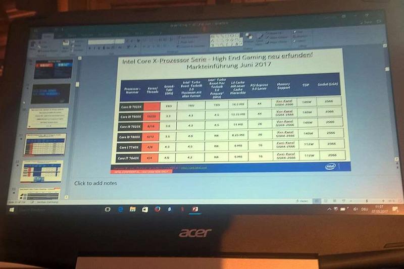 Intel i9 y i7 características técnicas teóricamente filtradas