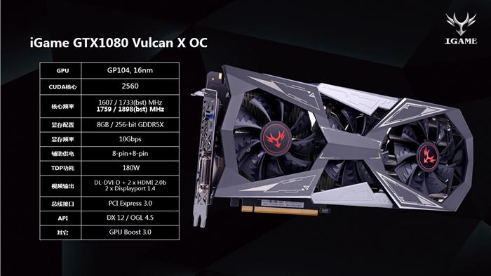 COLORFUL lanza sus atractivas GTX 1080/1070/1060 Vulcan X OC Series