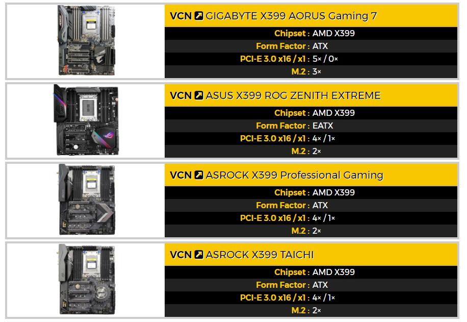 AMD Ryzen Threadripper y sus nuevas placas X399
