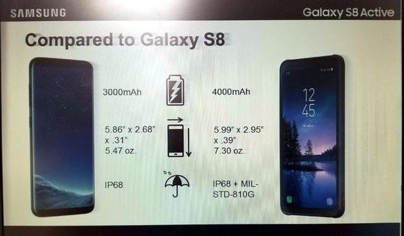 Samsung Galaxy S8 Active revela sus especificaciones