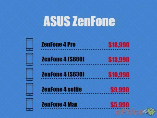 ASUS ZenFone 4 y 4 Pro revelan sus precios