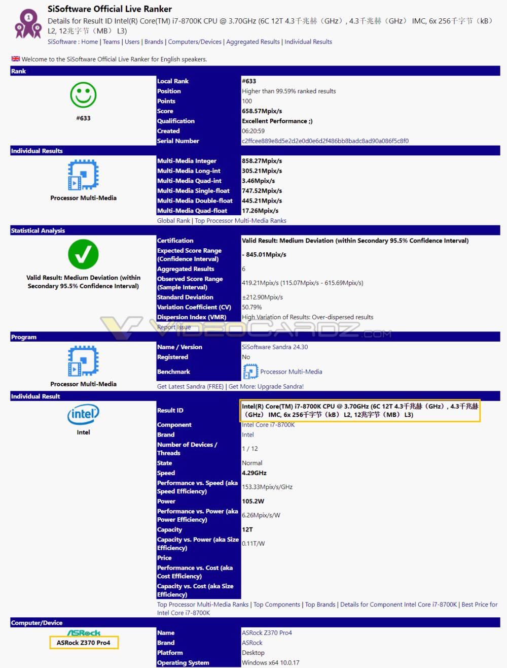Intel i7 8700K con una ASRock Z370