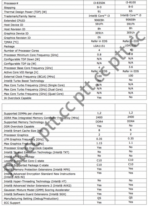 Intel Core i7 8700K, i3 8350K e i3 8100 filtrados