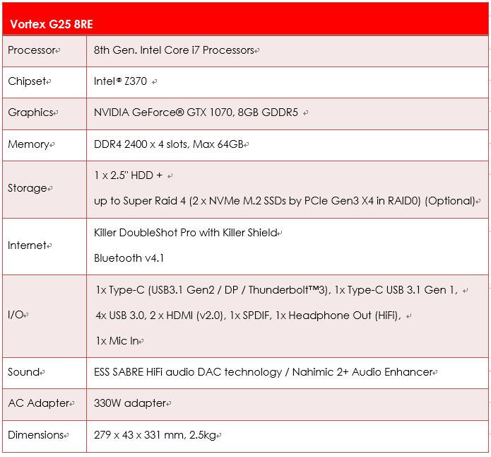MSI Vortex G25 se actualiza con Intel Coffe Lake