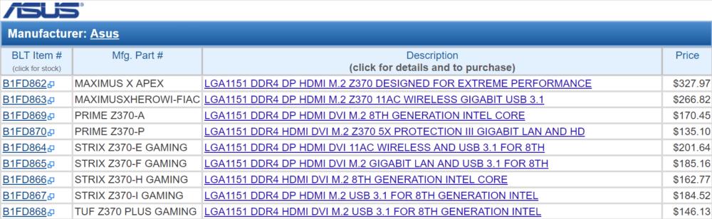 ASUS ROG Strix Z370-I Gaming avistada