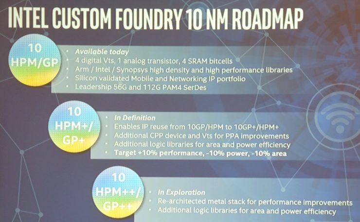 ARM e Intel trabajan juntos en los CPUs Cortex-A de próxima generación