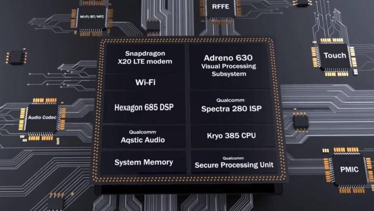 Qualcomm Snapdragon 845 ya es oficial