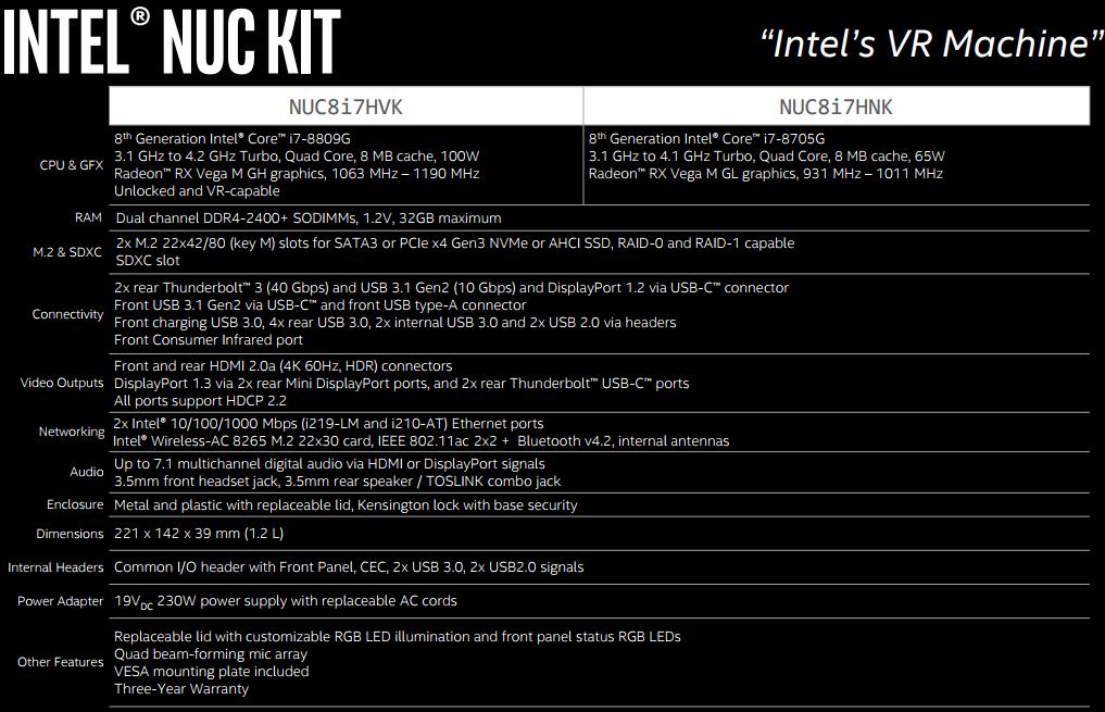 NP: CES2018 - Intel lanza el Intel NUC más potente: el sistema con capacidad para VR más pequeño jamás creado