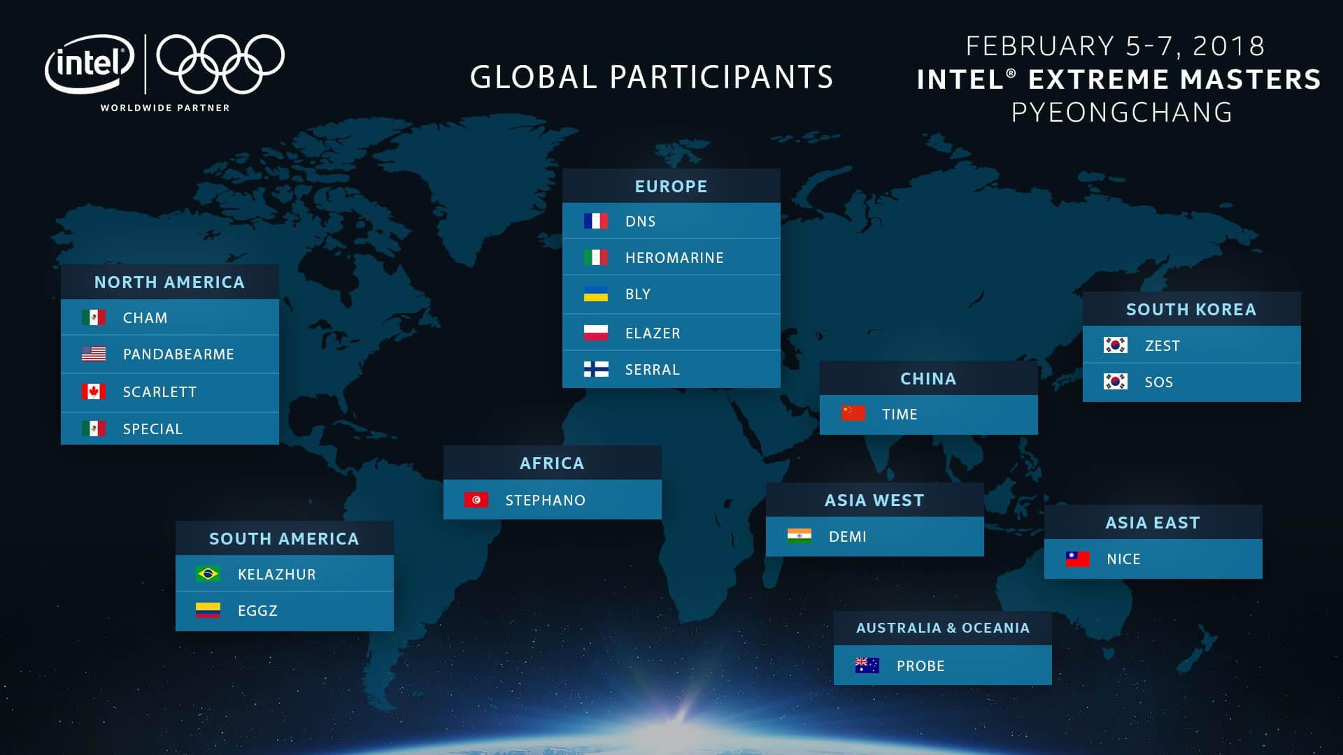 NP: Damos a conocer los finalistas del Intel Extreme Masters PyeongChang