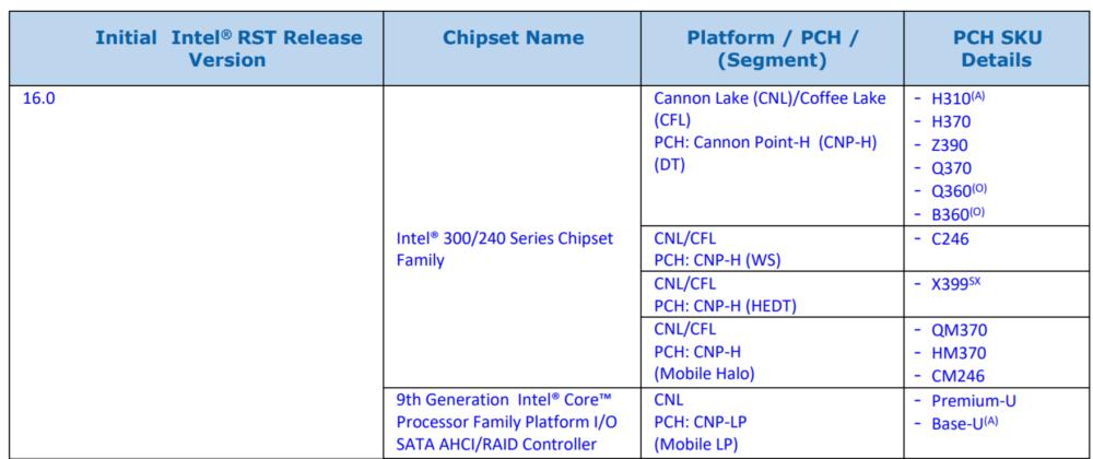 Intel confirma los nuevos chipsets Z390 y X399