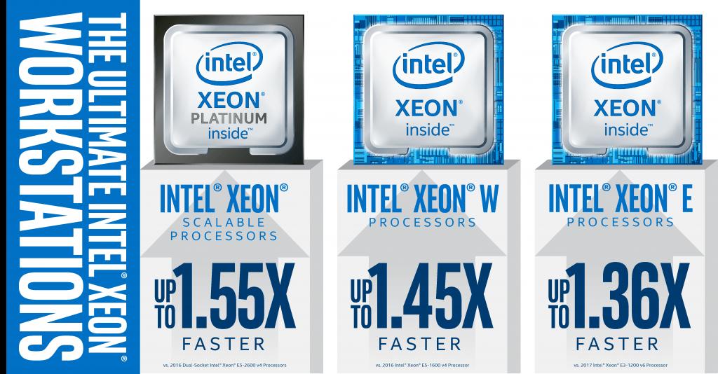 NP: Nuevo procesador Intel® Xeon® E, diseñado especialmente para estaciones de trabajo de nivel básico