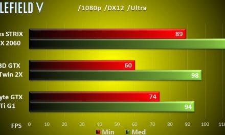 NP: NVIDIA anuncia el nuevo Game Ready Driver para Battlefield V: Firestorm y Sekiro: Shadows Die Twice y nuevos monitores compatibles con G-SYNC
