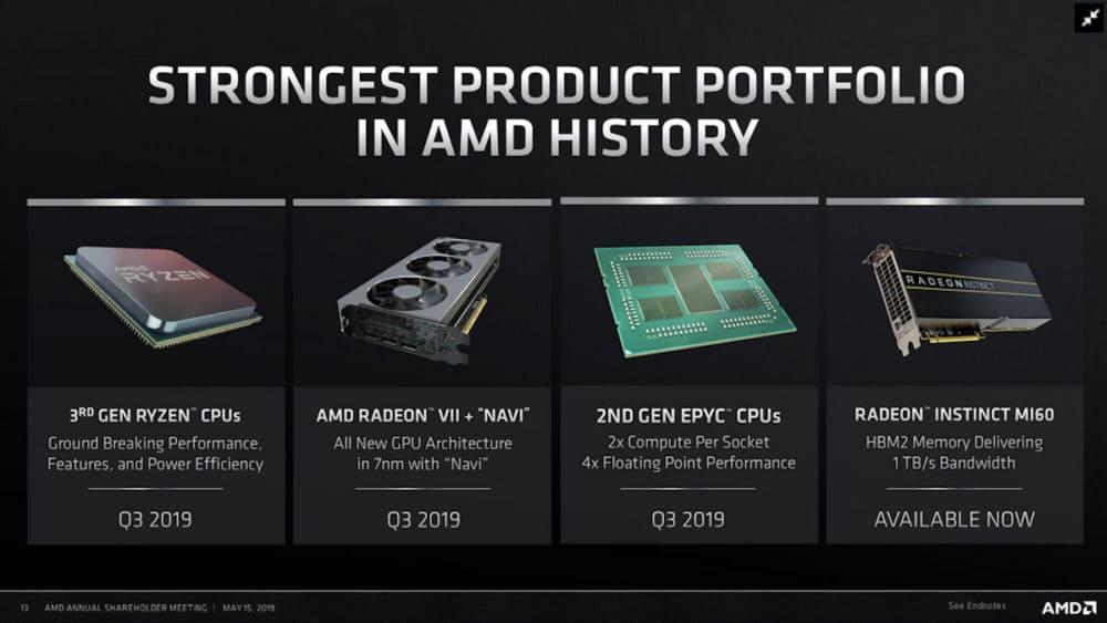 Confirmado: AMD Ryzen 3000 y Radeon Navi estarán disponibles en el tercer trimestre de 2019