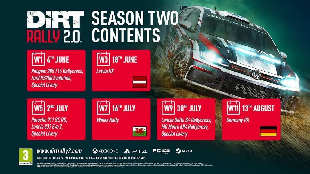 NP: El Rallycross de Letonia en la Temporada Dos de DiRT Rally 2.0