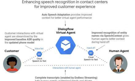 NP: Mejorando el reconocimiento del habla en los contact centers