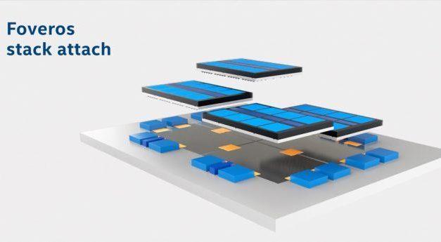 NP: Intel revela nuevas herramientas avanzadas de encapsulado de chips