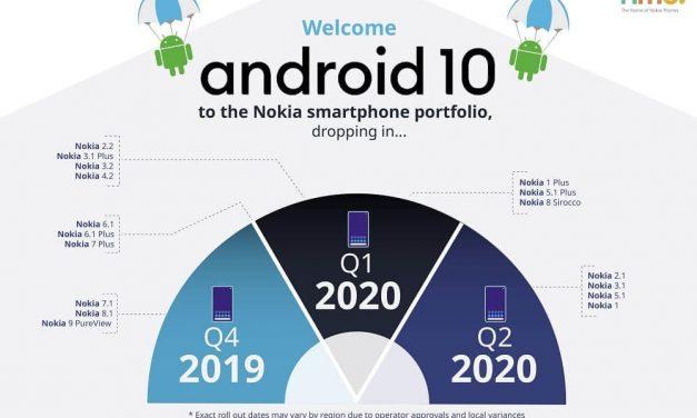 NP: Android 10 próximamente en la familia de smartphones Nokia
