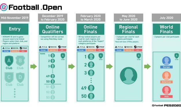 NP: Konami da a conocer el formato de competición de eFootball.Open que comenzará en diciembre