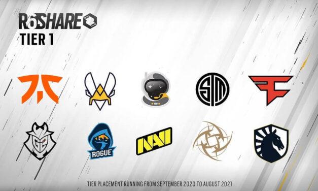 R6 SHARE: Ubisoft da a conocer los 42 equipos seleccionados y la distribución de rangos