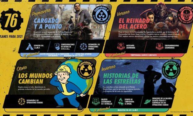 Descubre la agenda de contenidos de Fallout 76 para 2021