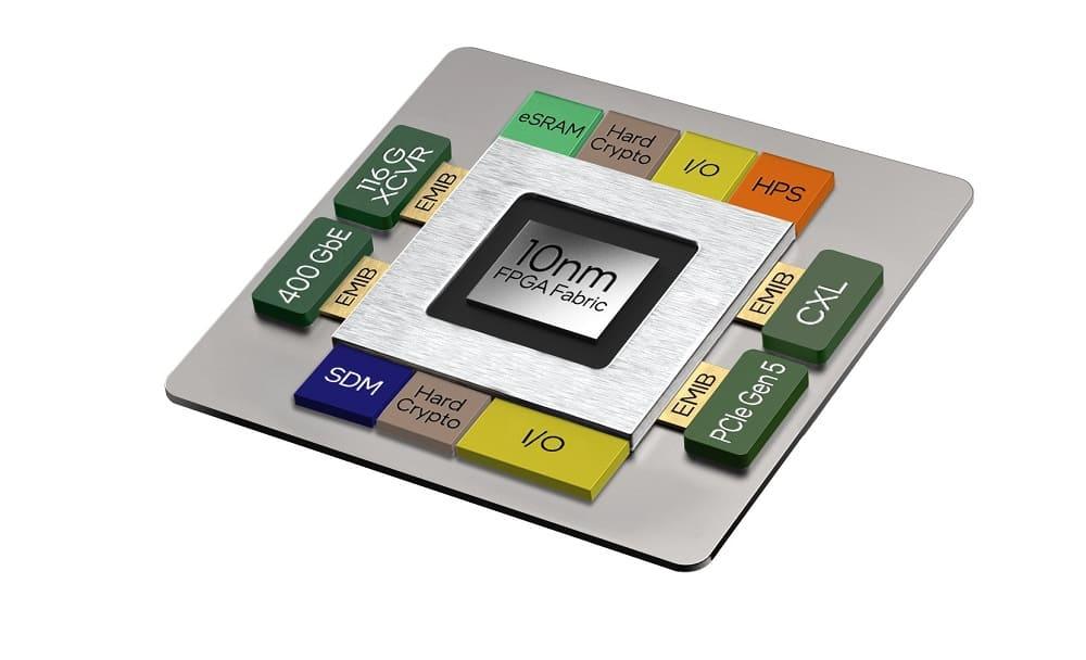El silicio y el software de Intel aceleran el 5G y el edge