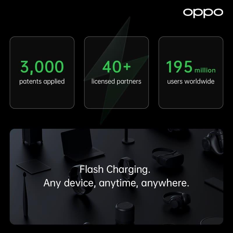 ¿Qué es lo siguiente en carga rápida? OPPO presenta una nueva generación de tecnología de carga, más segura e inteligente