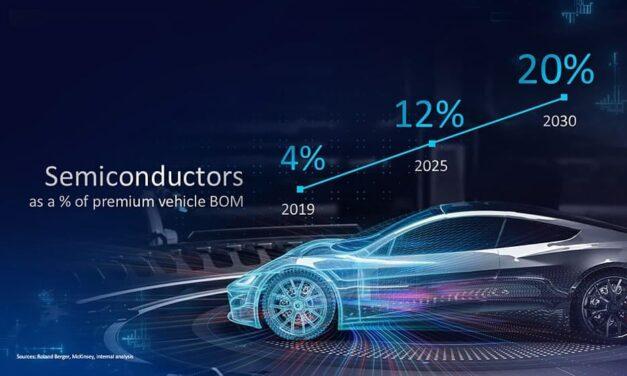 El CEO de Intel predice que los chips representarán más del 20% de la BOM para vehículos de alta gama en 2030