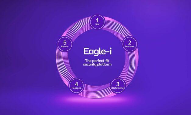 BT lanza Eagle-i, una nueva plataforma de seguridad para predecir y prevenir ciberataques